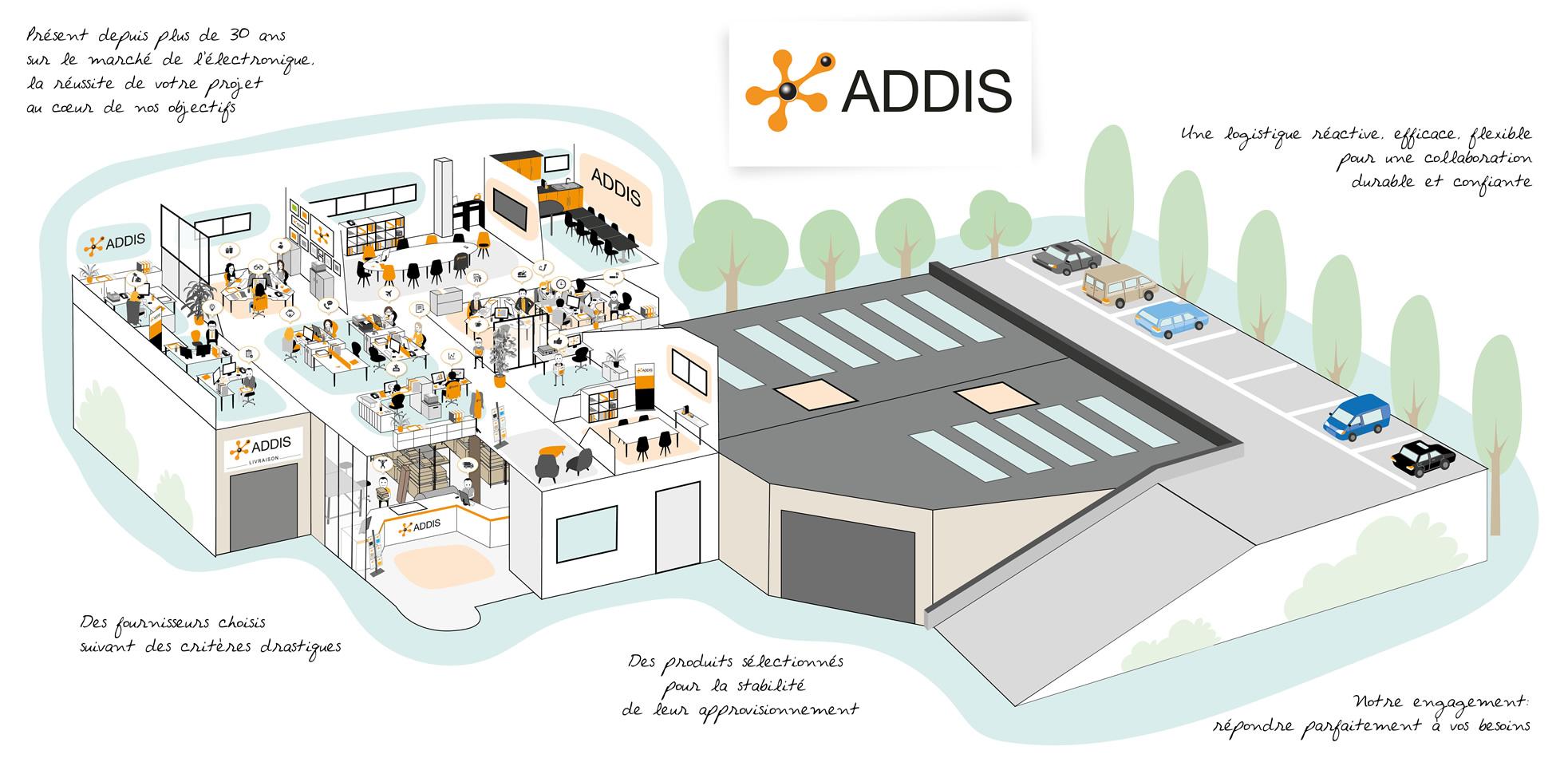 Plan Addis Lighting